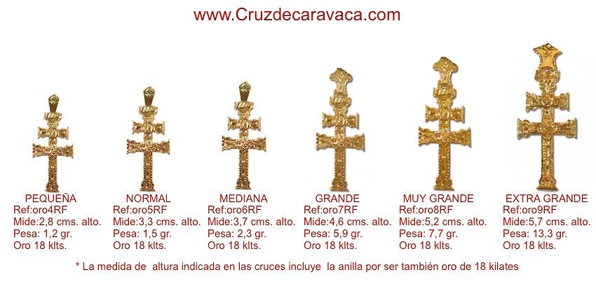 colección 2017 tallada. tamaños